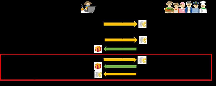 KAIKAの特徴