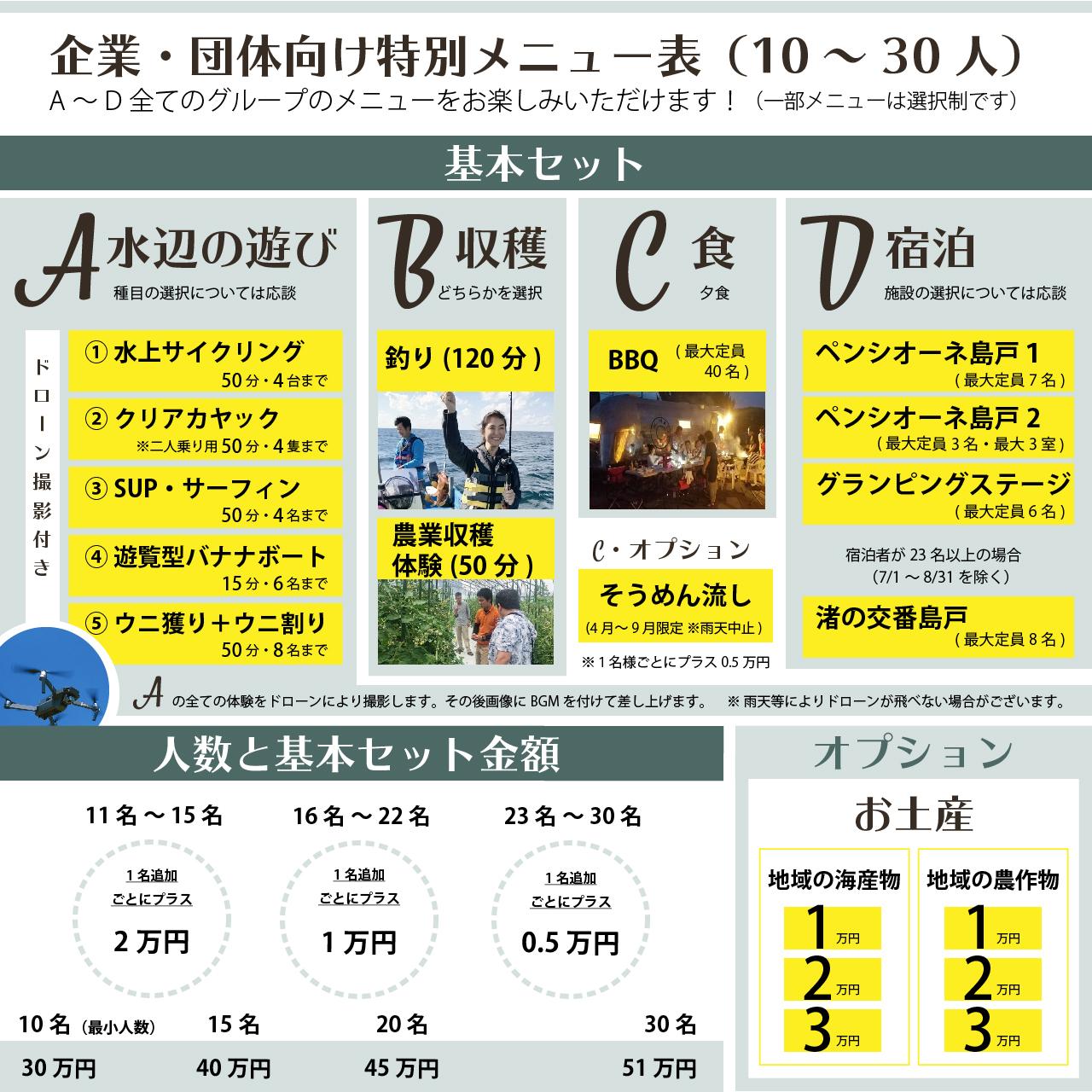 図:企業・団体向け特別メニュー表(10~30人)